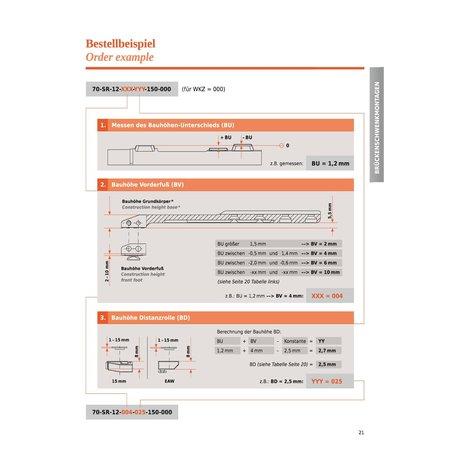 Innomount Brückenschwenkmontage - Distanzrolle