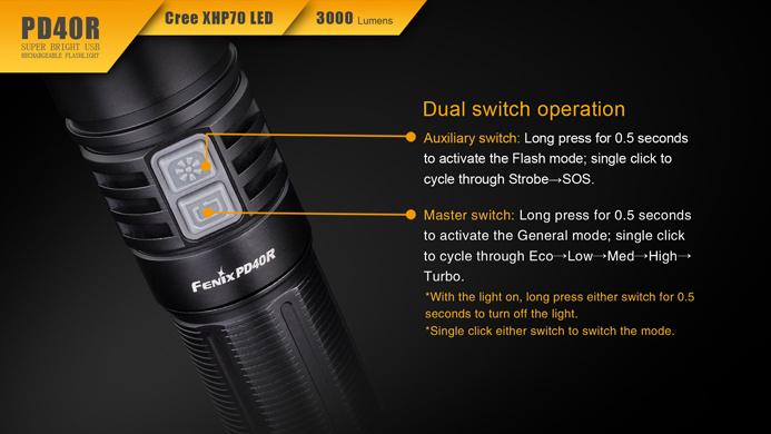Fenix PD40R