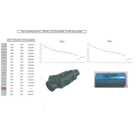 Ly-On Oplaadbare CR123A of 16340 Li-ion batterij 700mAh 3.6V