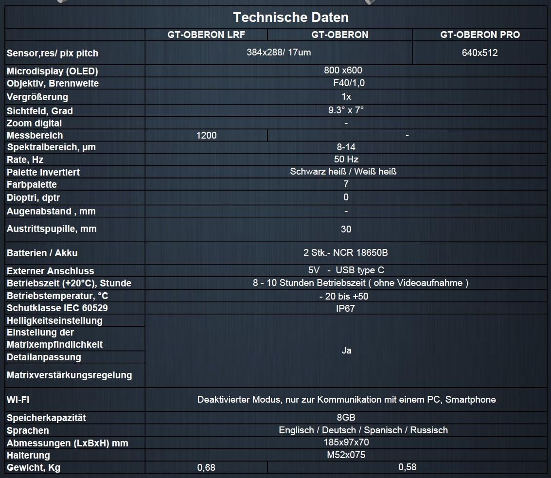 GunTec GT-Oberon Warmtebeeld Voorzetkijker