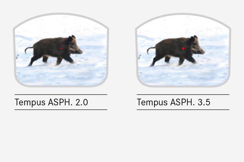 Leica Tempus ASPH