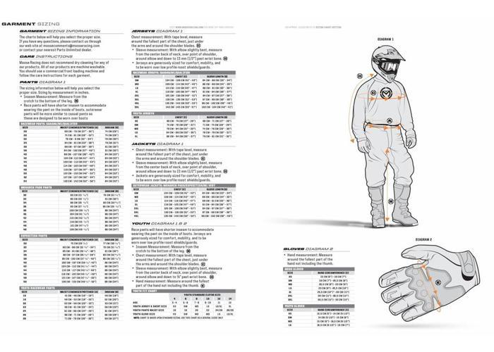 Moose Racing SX1 S7 Stealth Motorcross Handschoen