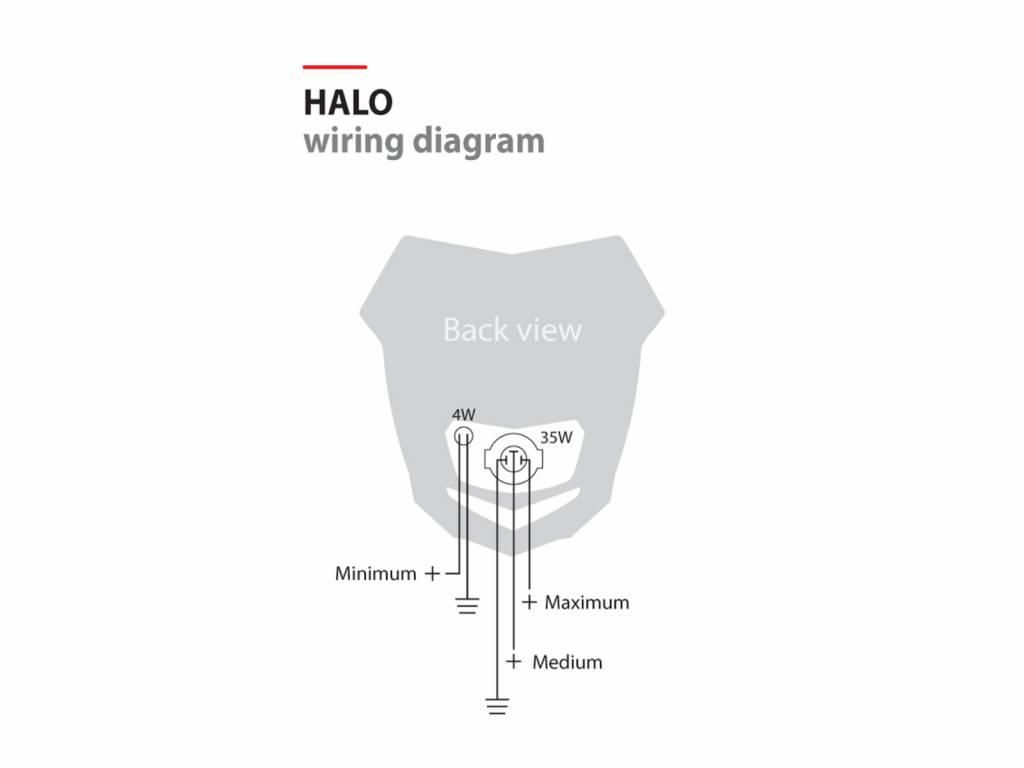 Polisport Halo Headlight Unit - Black / Red - OnlyMX - For ... on