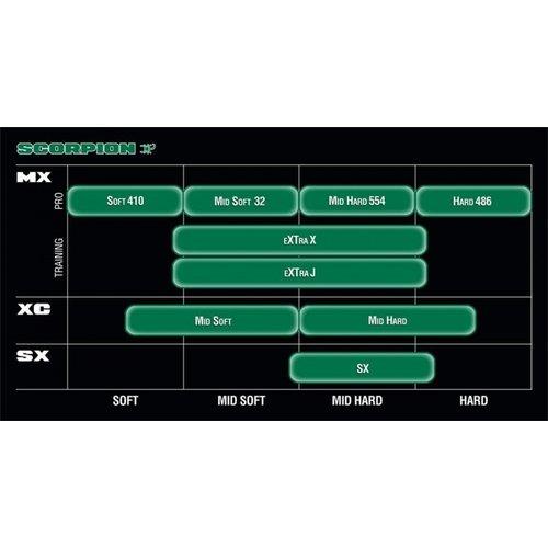 Pirelli Scorpion MX Soft/MX410 rear 90/100 -16 TT 51 M