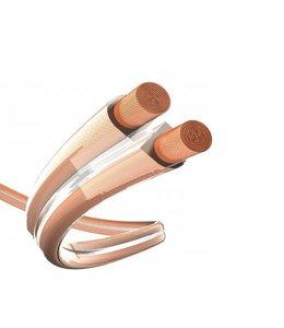 In-Akustik Premium 1.5mm² Luidsprekerkabel