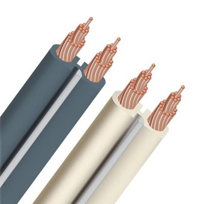 Kabel per meter