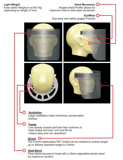 Teqniko Deluxe re-usable Face Shield comfit fit