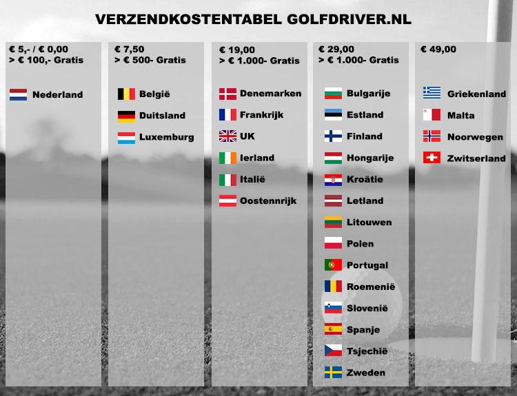 Verzendkostentabel GolfDriver.nl 2019