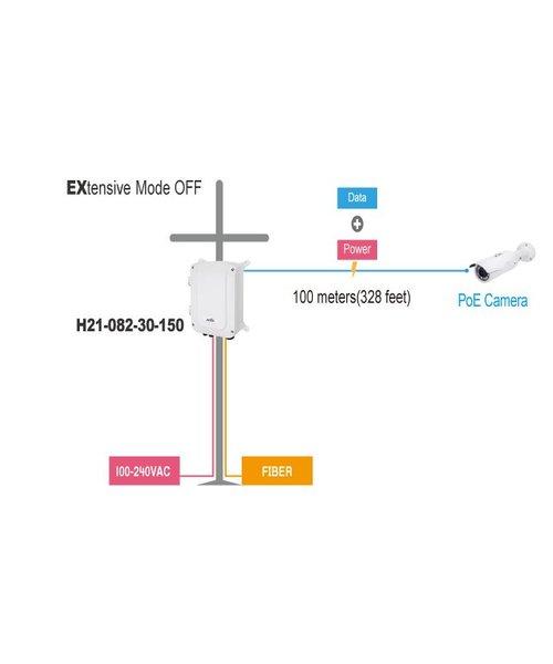 Aetek Outdoor 8*PoE, 2Gbe Combo Fast Ethernet EX-PoE Switch