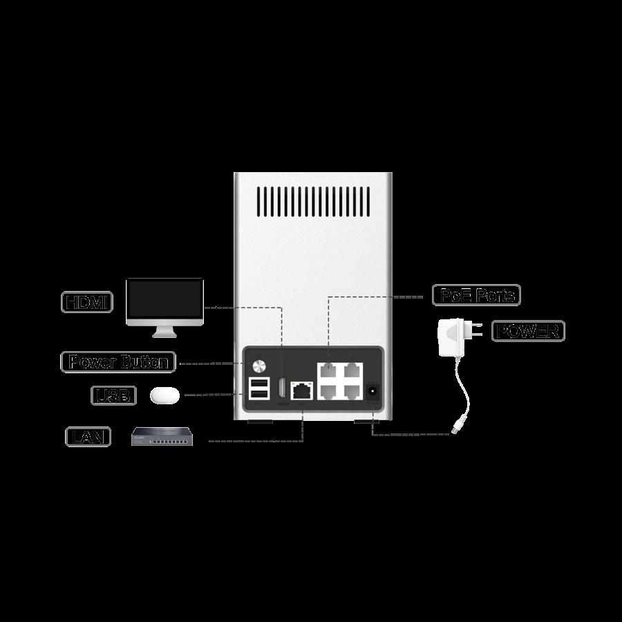 4K H.265+ Mini PoE NVR 1000 Series