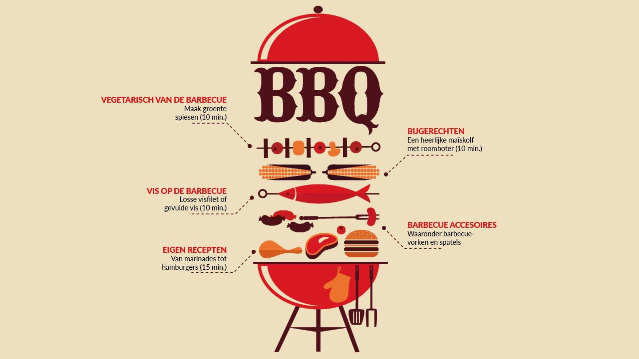 De perfecte professionele barbecue? Die heb jij met deze 10 tips!