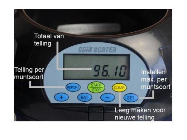 XXLselect Munttelmachine CS-909| Telt 650 Munten/minuut | Middenbedrijf