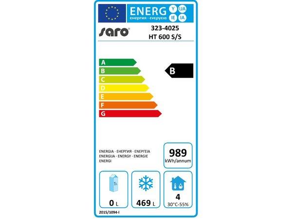 Saro RVS Vrieskast - 77x65x(h)188cm - 570 Ltr - 2 jaar garantie