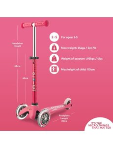 Microscooter MICROSCOOTER MINI DELUXE PINK (2020) D003  SCOOTER