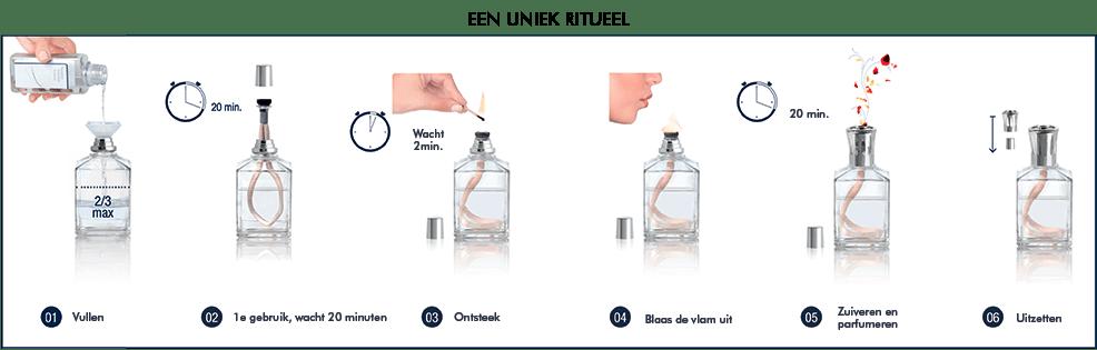 Lampe Maison Berger - Handleiding