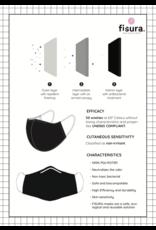 Fisura Mondmasker - Tie Dye