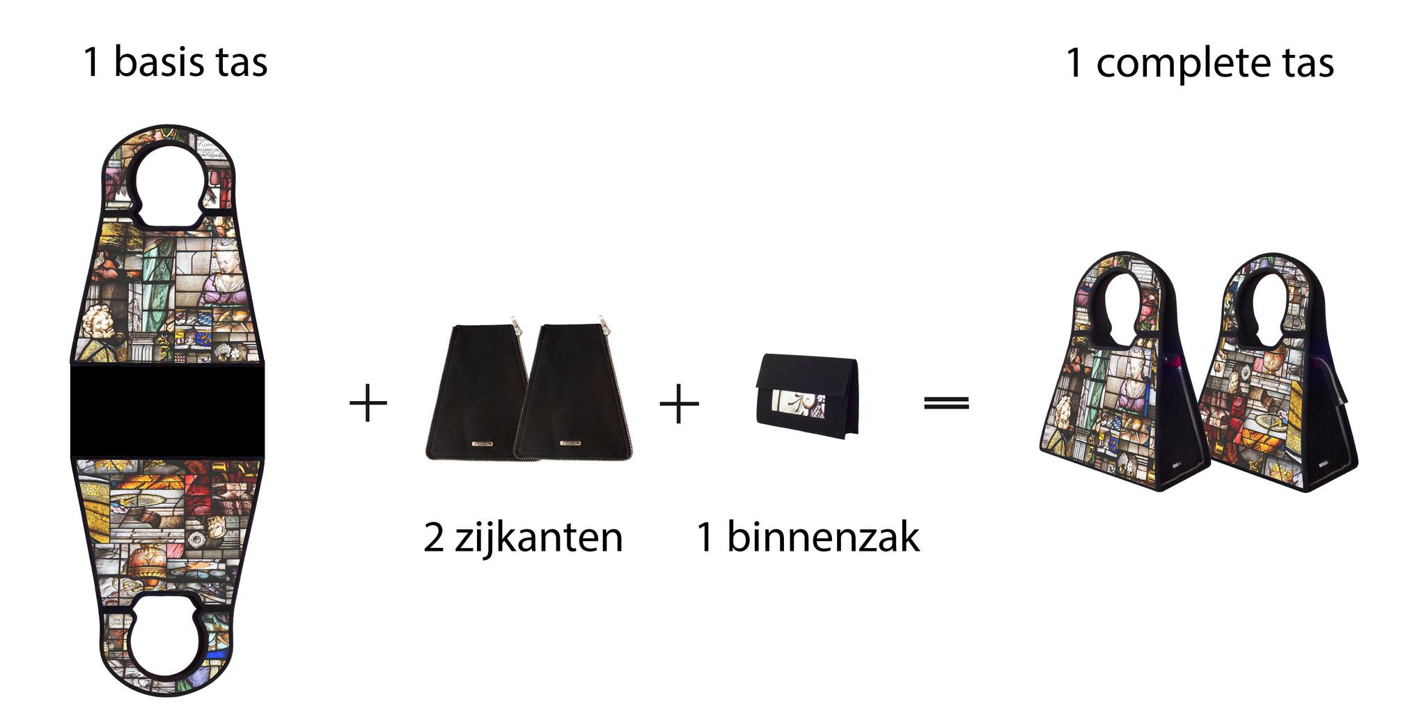 Handtas welke je zelf kunt samenstellen, www.manichel.com