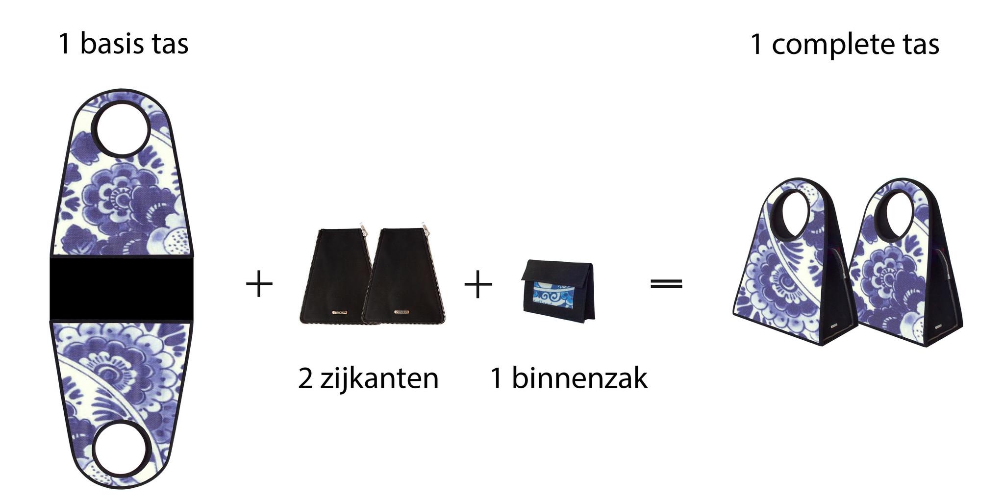 Stel je eigen tas samen bij Manichel modulair