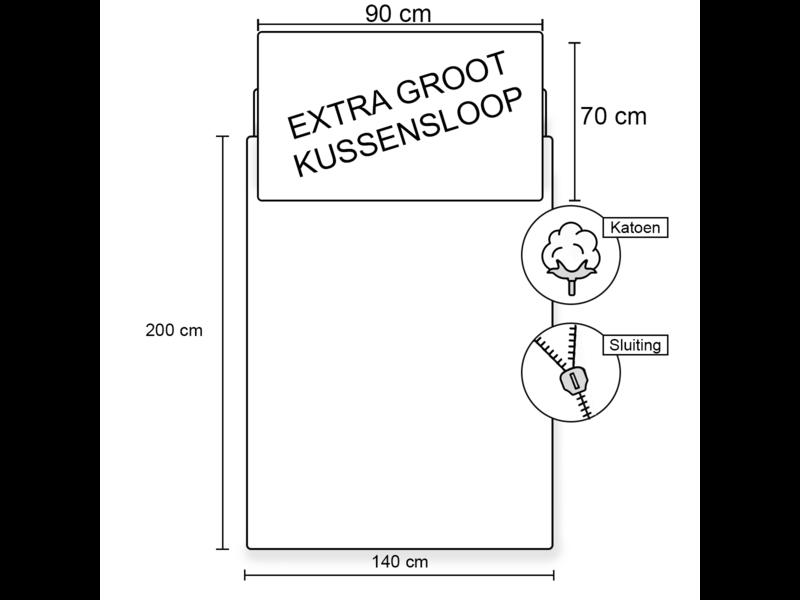 Playstation Housse de couette Controller - Simple - 140 x 200 cm - Coton