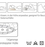 Christian Fischbacher  Christian Fischbacher Kissen Glarus-Natur Yakhaar-Schurwollfüllung