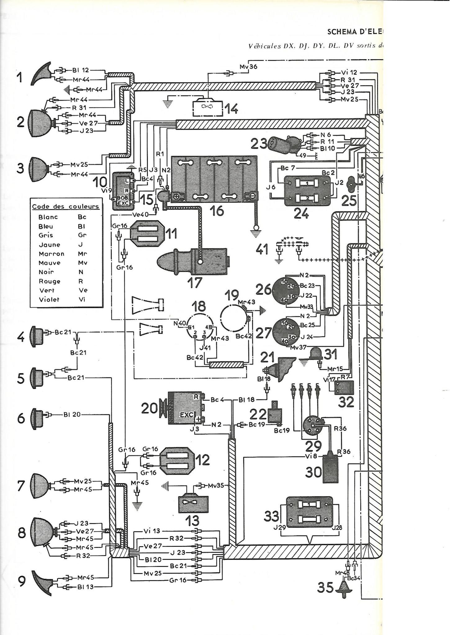 Cablerie avant (alternateur / batterie à droite) pallas 68 Nr Org: DX51128G