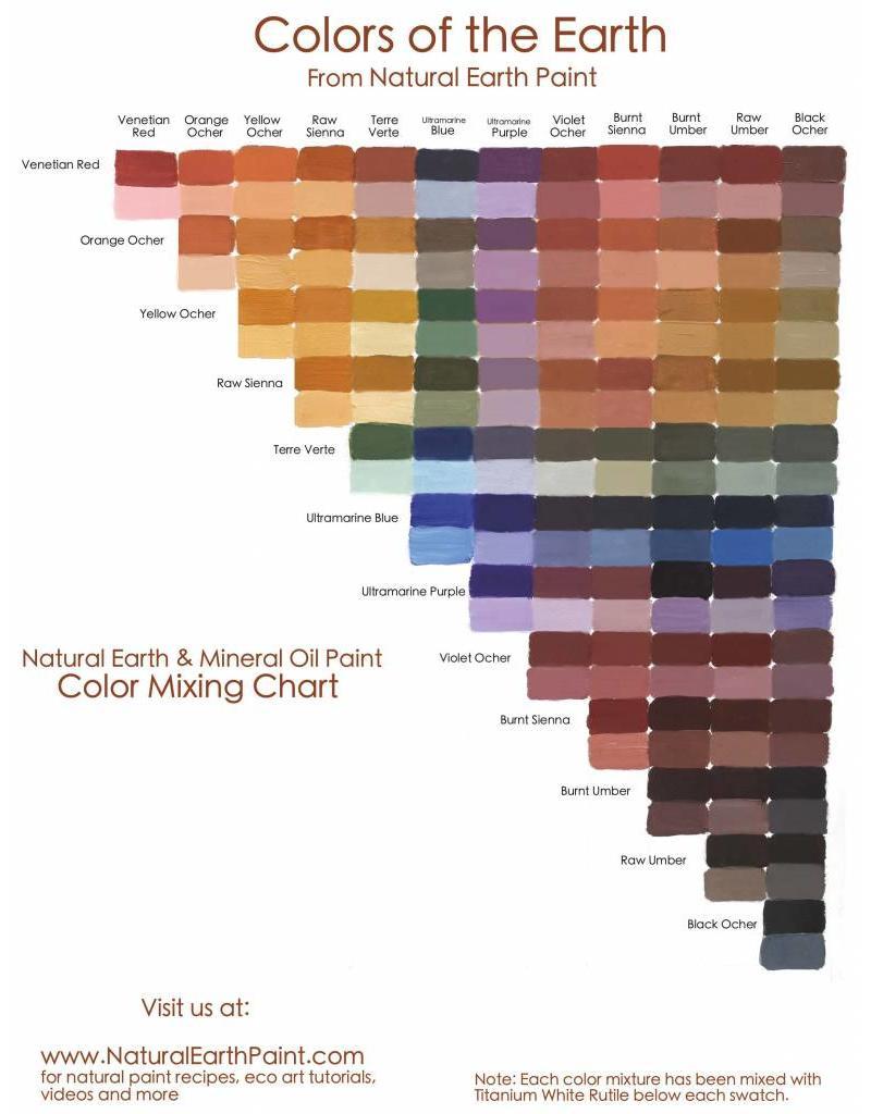 Natural Earth aarde-pigment Raw Sienna voor olieverf