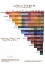 Natural Earth aarde-pigment Raw Umber voor olieverf