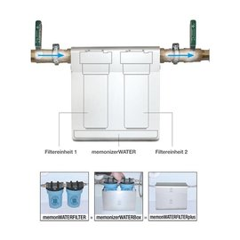Memon memon Waterfilter PLUS