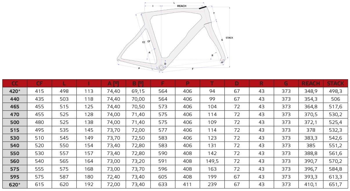 pinarello Pinarello Dogma f12 disc (ZEUS BLUE) 53 Frame