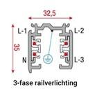 3 Fase Rail verlichting