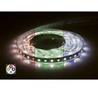 Led Strip RGB(+W) 24v