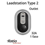 Ratio Home Box Smart Outlet 32A 1 fase - kWh meter