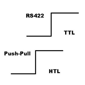 Kübler 8.3700.1332.1024 encoder, incrementeel, optisch, low cost encoder