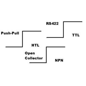 Kübler Sendix encoder 8.5000.B147.1024, incrementeel, RS422, optisch