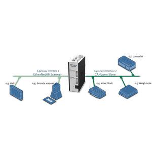 Anybus X-Gateway Ethernet / IP Master - CANopen slave, AB7677