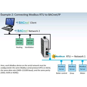 Anybus X-gateway BACnet Modbus 024090