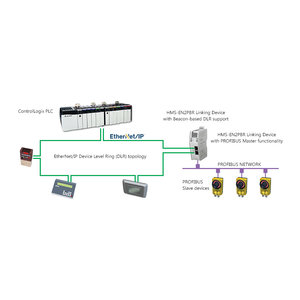 Anybus Ethernet / IP to Profibus DP-V1 linking device, HMS-EN2PB-R