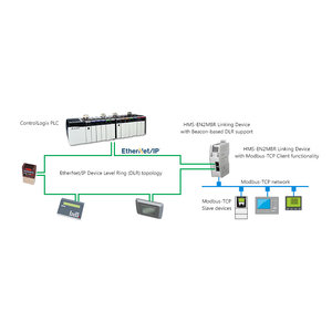 Anybus Ethernet / IP to Serial linking device, HMS-EN2SE-R