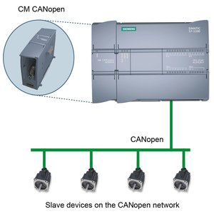 Anybus CM CANopen module for S7-1200