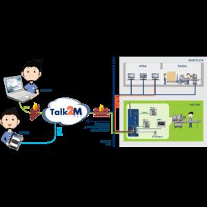 EWON Flexy 205 Modulair M2M VPN router and data gateway