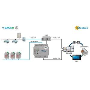 Intesis BACnet naar Modbus-gateway INMBSBAC1000000- 100 punten