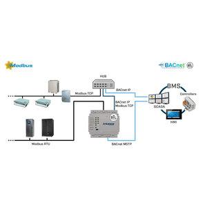 Intesis Modbus TCP/RTU to BACnet IP & MS/TP server gateway  INBACMBM1000000- 100 points
