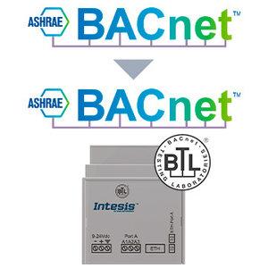 Intesis BACnet MS/TP naar BACnet IP router INBACRTR0320000 - 32 apparaten
