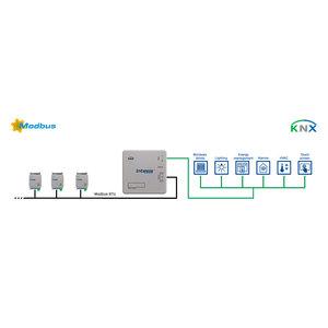 Intesis Modbus RTU master naar KNX TP-gateway INKNXMBM1000100 - 100 data punten