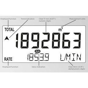 Fluidwell D012 Flow rate Indicator / Totaliser - panel mount