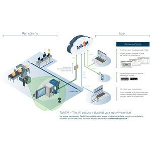 EWON COSY 131 Ethernet remote access router, EC61330