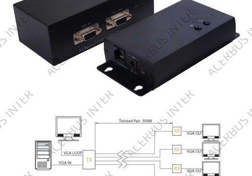 Actieve VGA balun 1-in / 4-uit (Set 1-1)