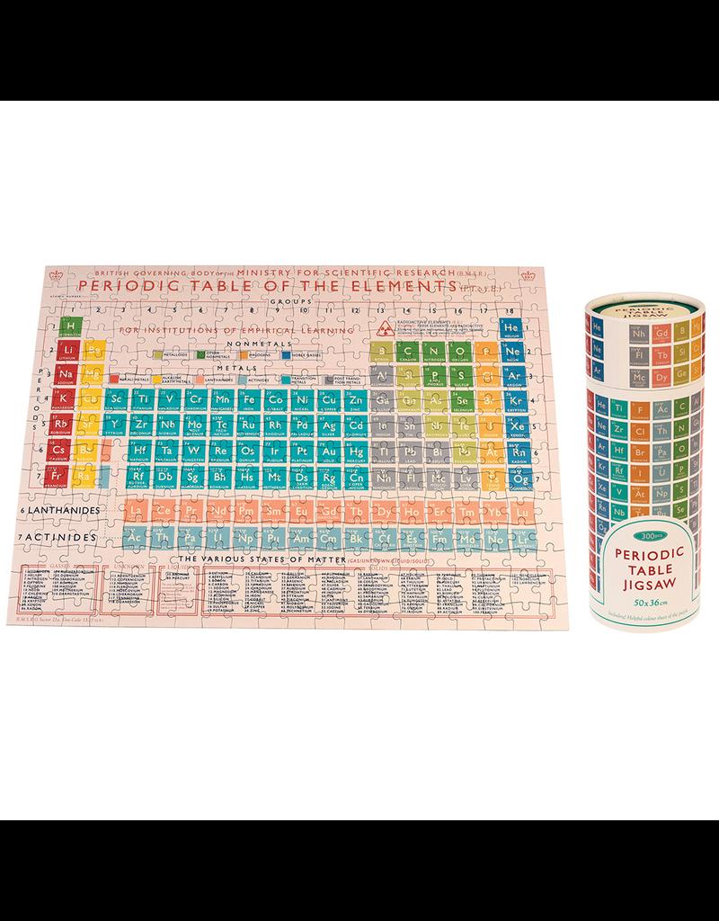 Puzzel van periodiek systeem, 300 stukjes
