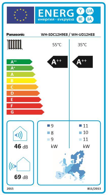 Aquarea LT, Generation 'H' Splitsystem WH-SDC12H3E8/WH-UD12HE8