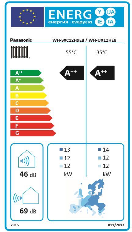 Aquarea T-CAP, Generation 'H Splitsystem WH-SXC12H9E8 / WH-UX12HE8